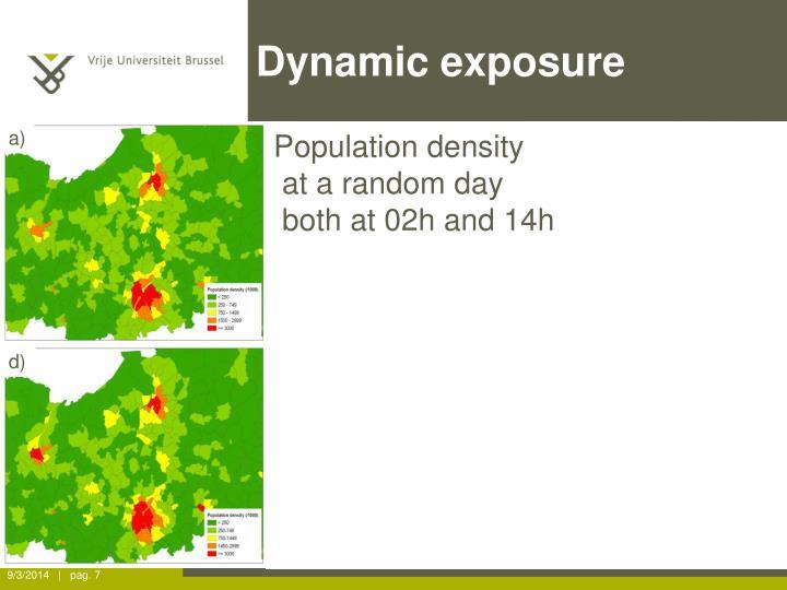 Dynamic exposure