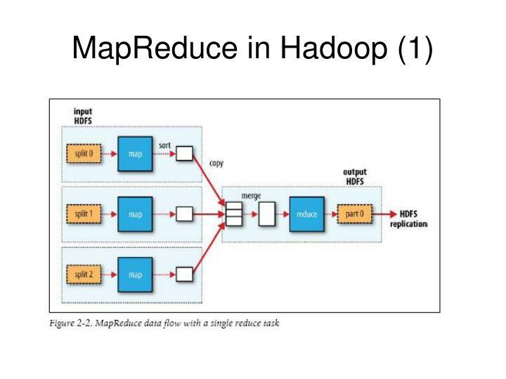 MapReduce in Hadoop (1)