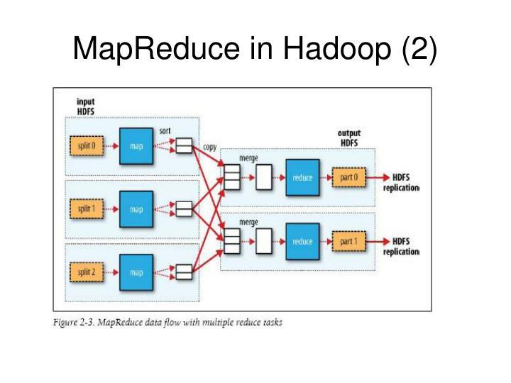 MapReduce in Hadoop (2)