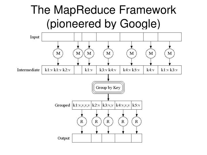 The MapReduce Framework (pioneered by Google)