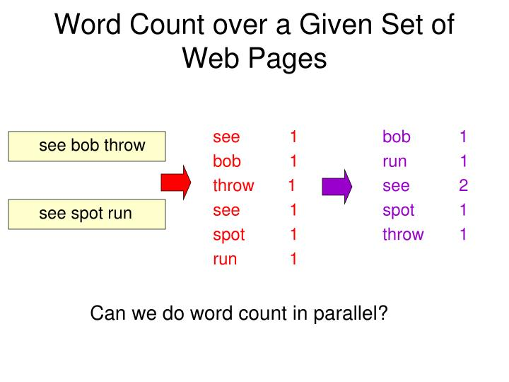 Word Count over a Given Set of Web Pages