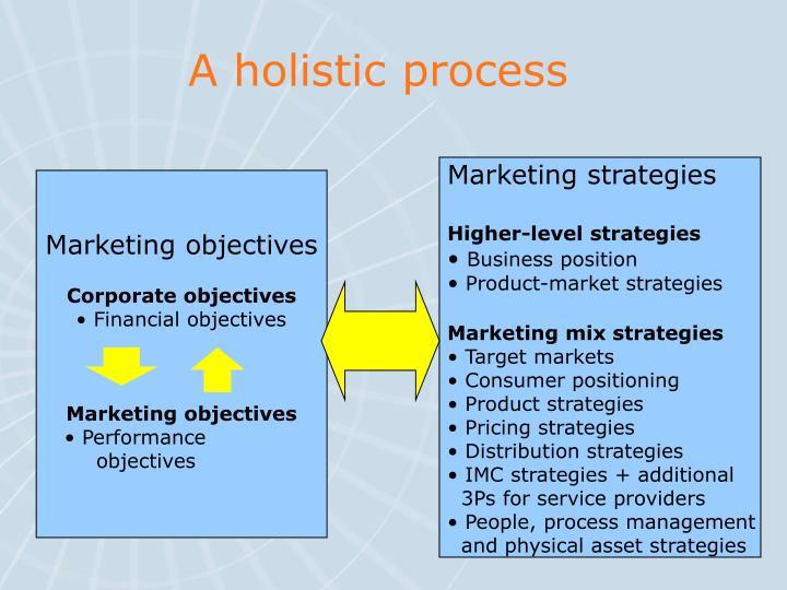 A holistic process
