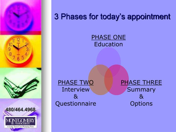 3 phases for today s appointment