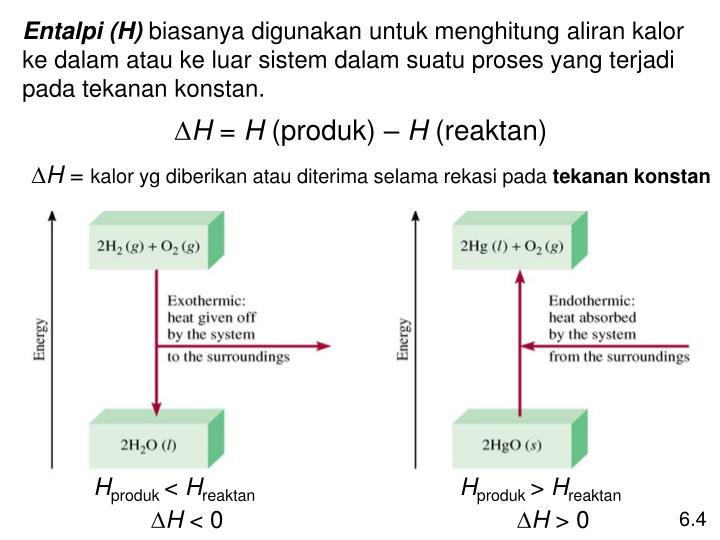 Entalpi (H)