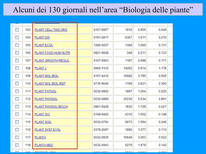 """Alcuni dei 130 giornali nell'area """"Biologia delle piante"""""""