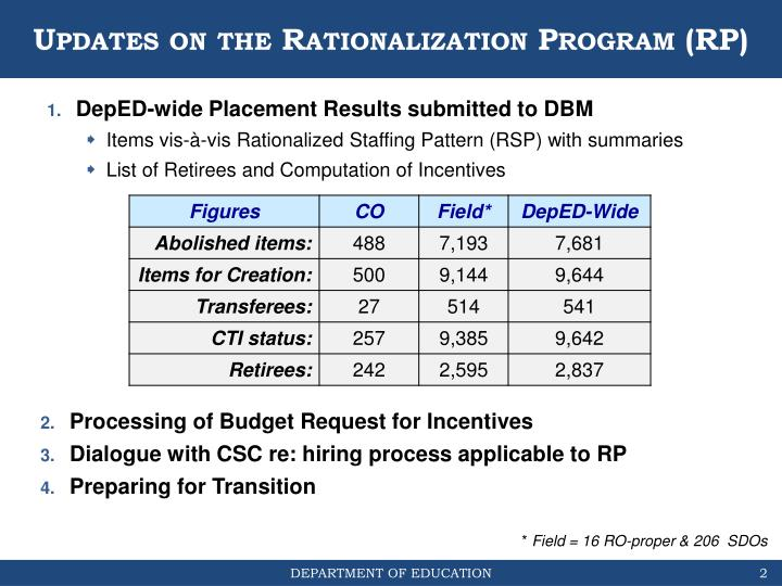 Updates on the rationalization program rp