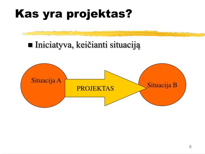 Kas yra projektas