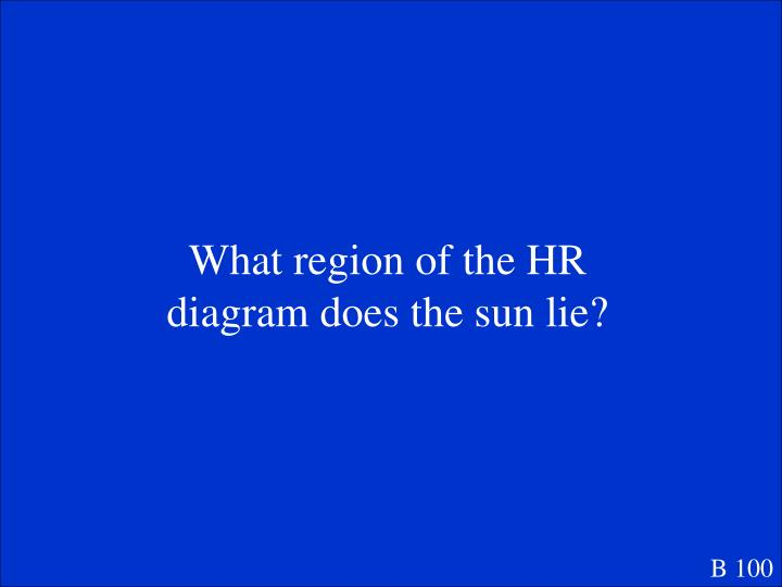 What region of the HR diagram does the sun lie?