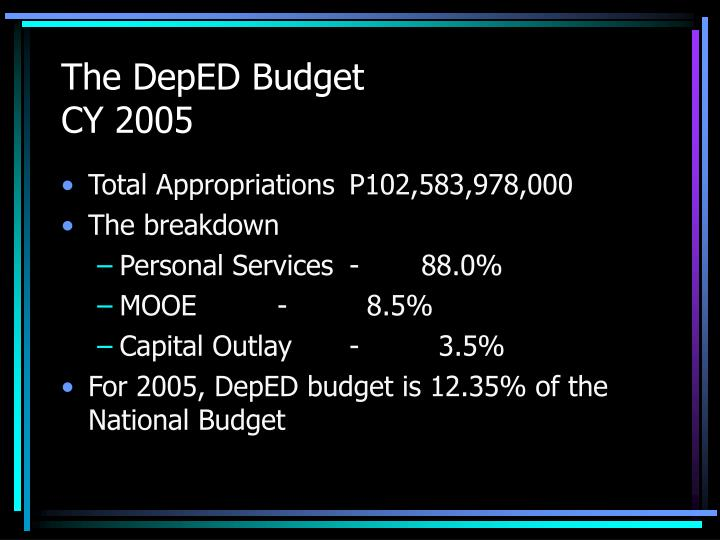 The DepED Budget