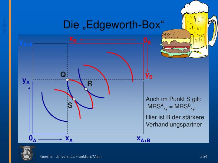 "Die ""Edgeworth-Box"""