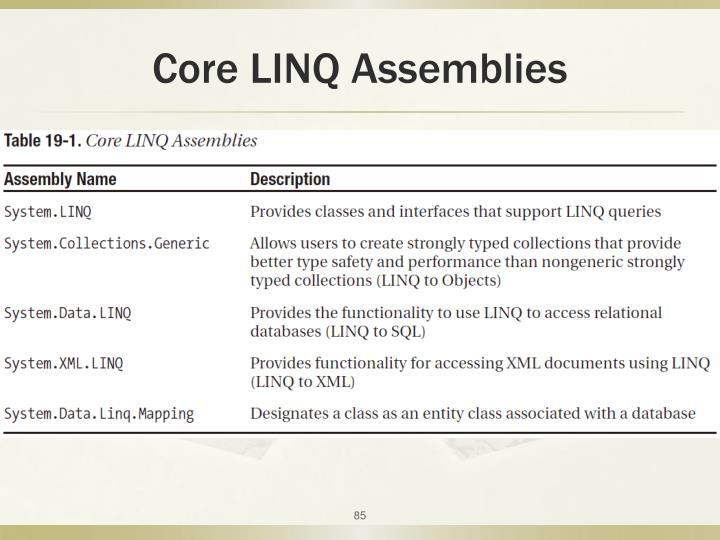 Core LINQ Assemblies