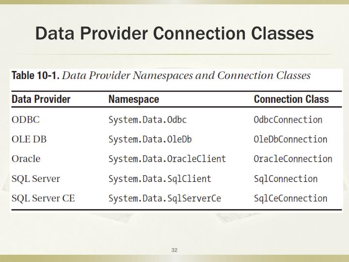 Data Provider Connection Classes