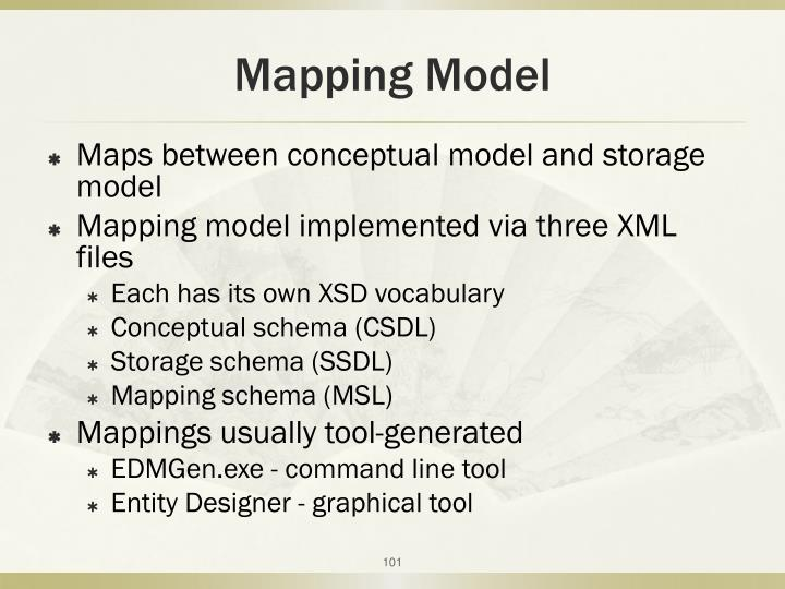 Mapping Model