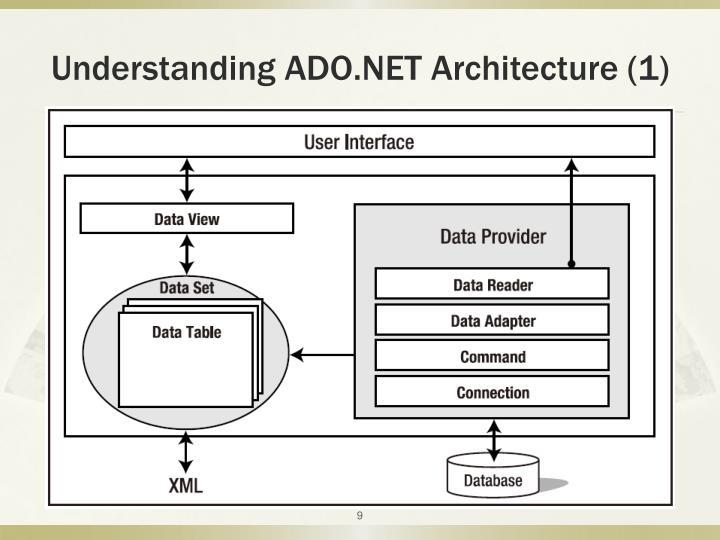 Understanding ADO.NET Architecture (1)