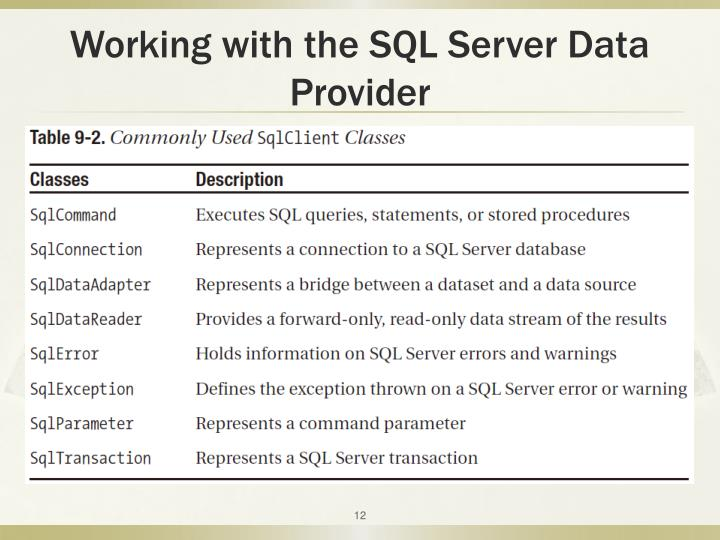 Working with the SQL Server Data Provider