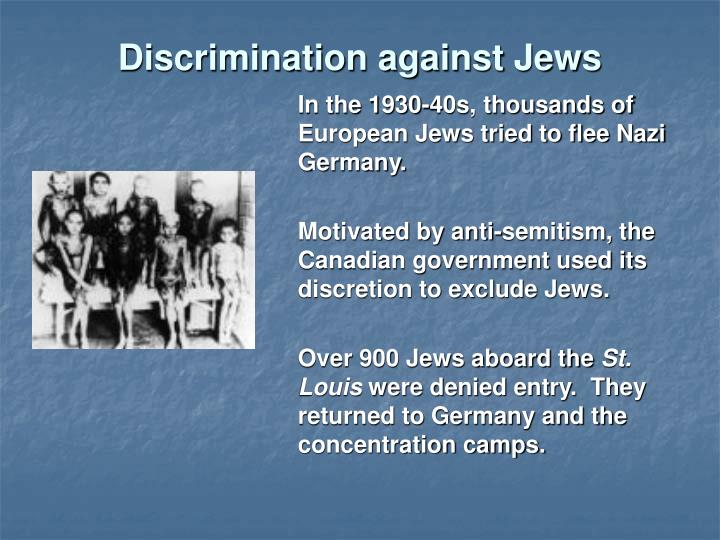 Discrimination against Jews