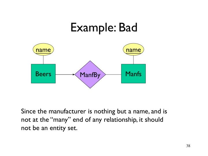 Example: Bad