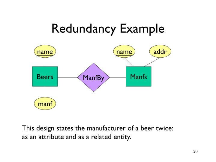 Redundancy Example