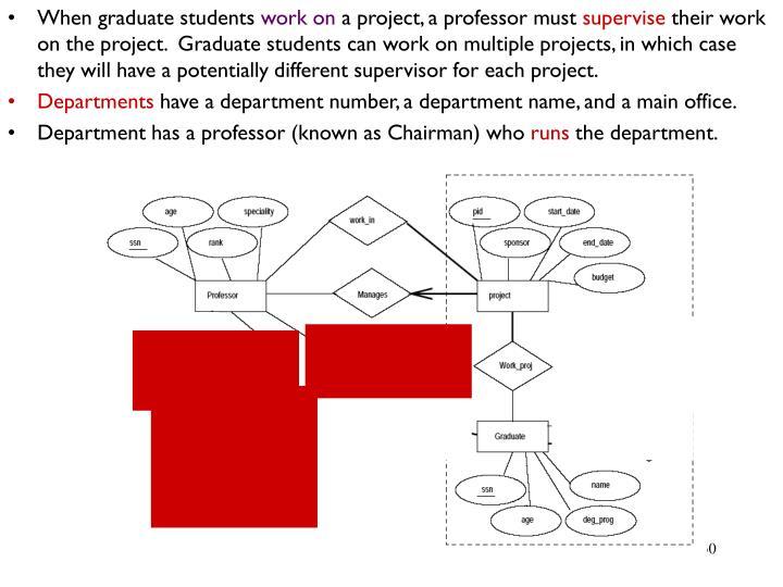 When graduate students