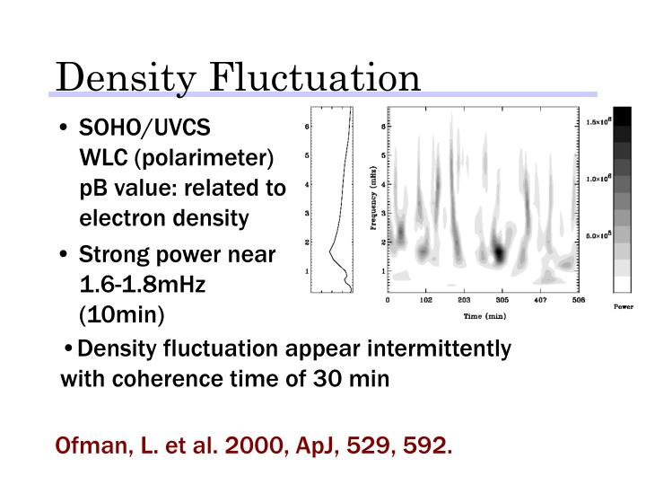 Density Fluctuation