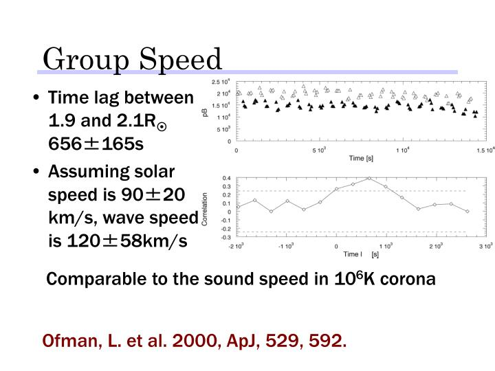 Group Speed