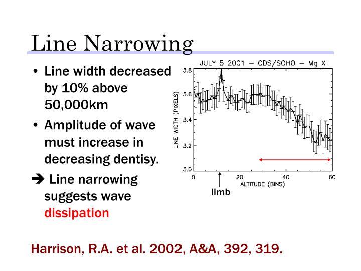 Line Narrowing