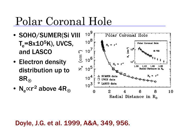 Polar Coronal Hole