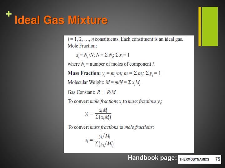 Ideal Gas Mixture