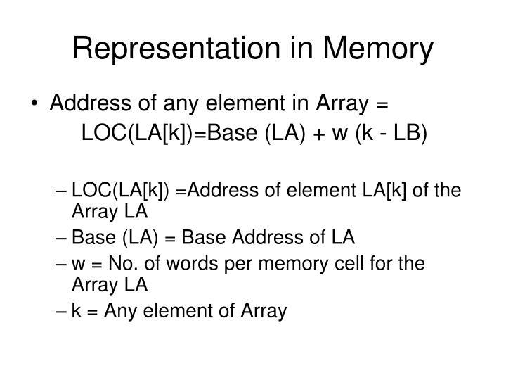 Representation in Memory