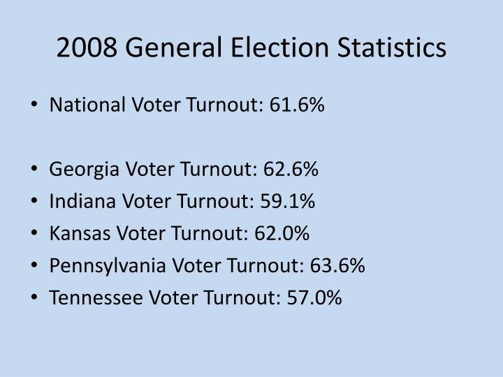 2008 General Election Statistics