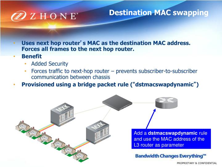 Destination MAC swapping