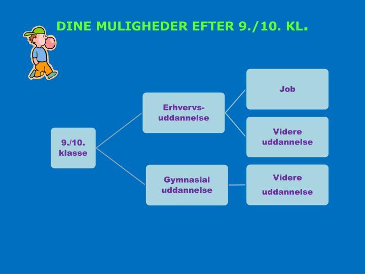 DINE MULIGHEDER EFTER 9./10. KL