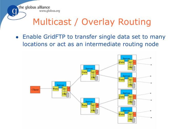 Multicast / Overlay Routing