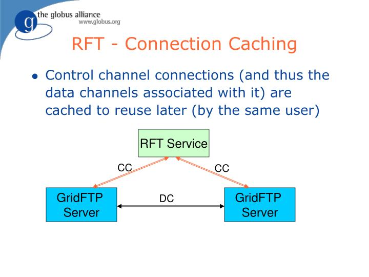 RFT - Connection Caching