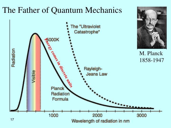 The Father of Quantum Mechanics