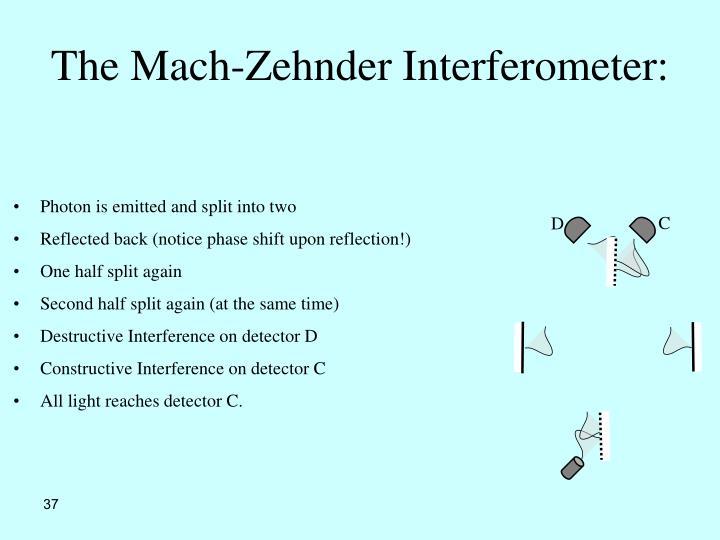 The Mach-Zehnder Interferometer: