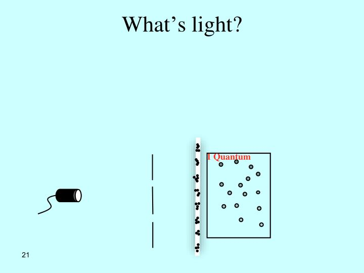 What's light?