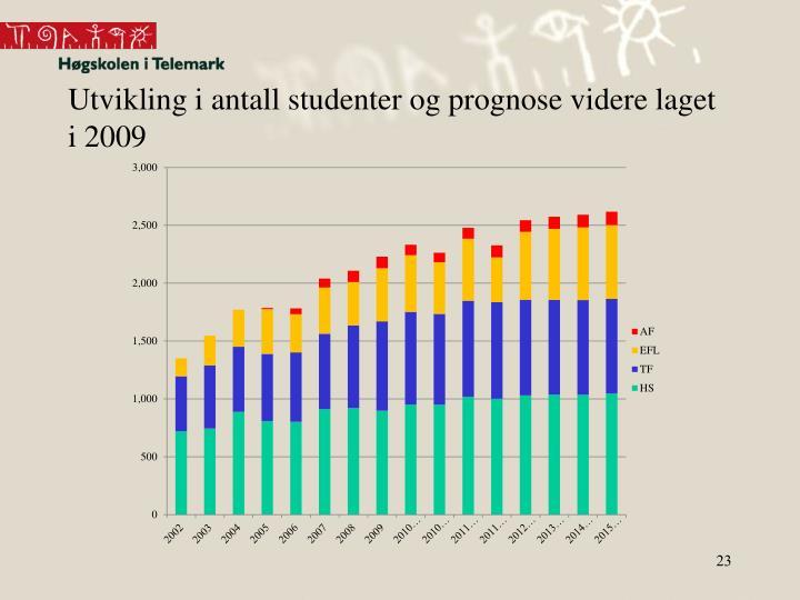 Utvikling i antall studenter og prognose videre laget i 2009