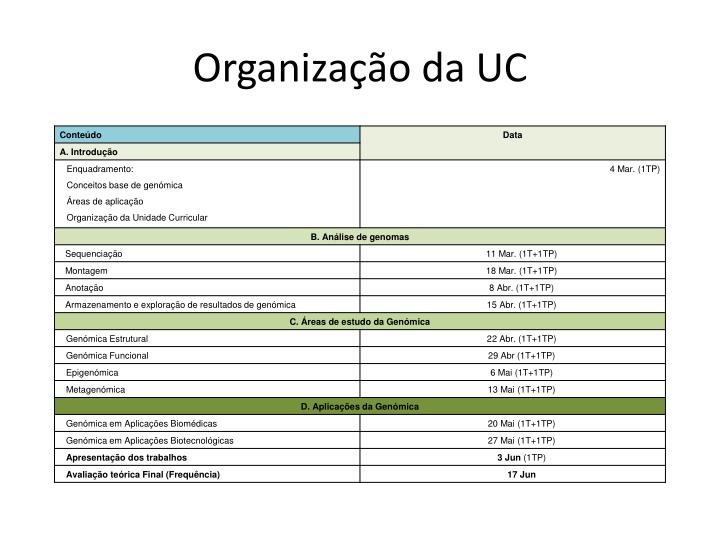 Organização da UC