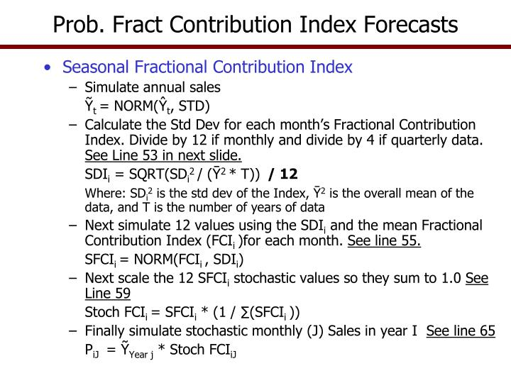 Prob. Fract Contribution Index Forecasts