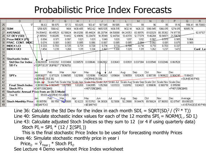 Probabilistic Price Index Forecasts
