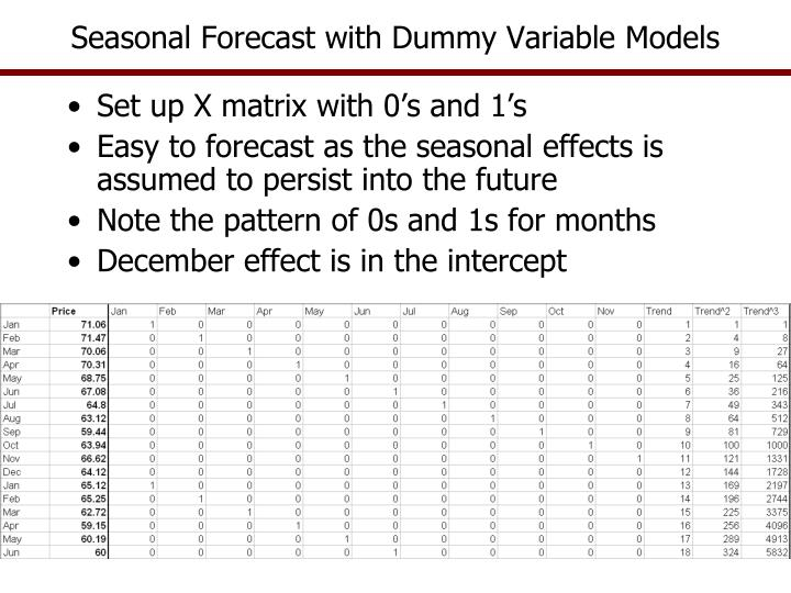 Seasonal Forecast with Dummy Variable Models