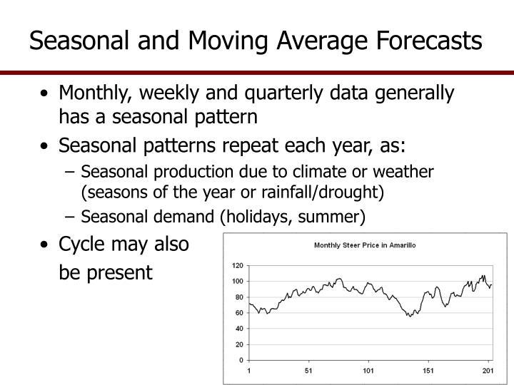 Seasonal and Moving Average Forecasts