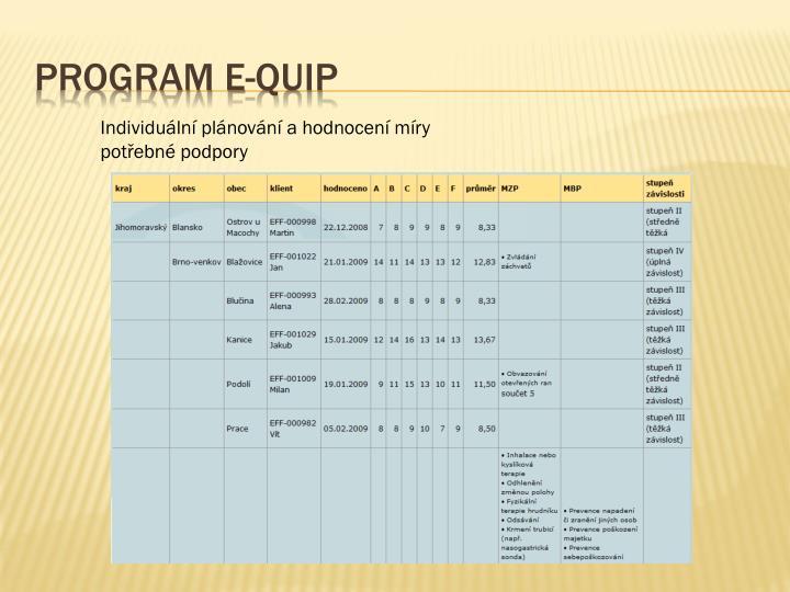 Program e-QUIP