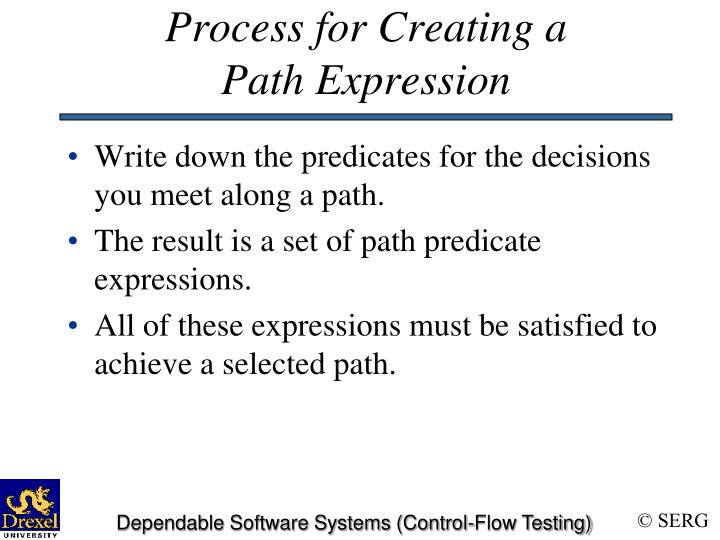 Process for Creating a