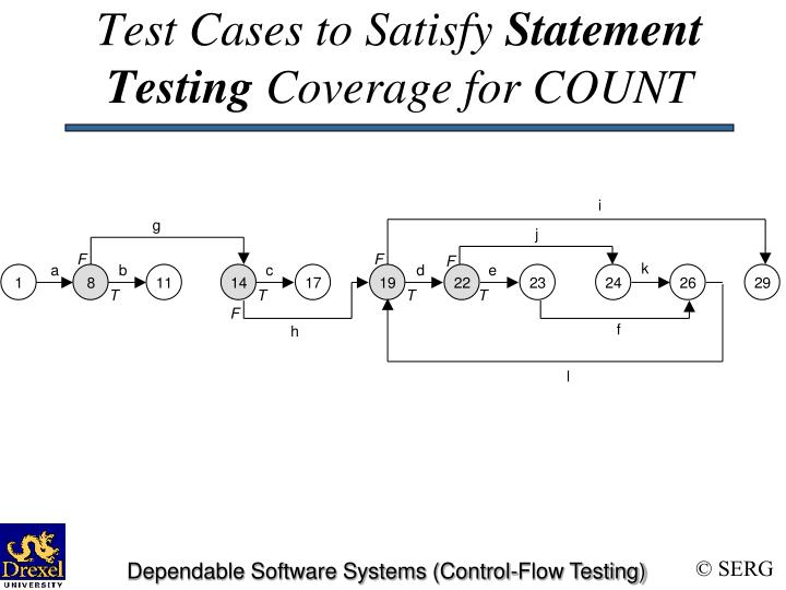 Test Cases to Satisfy