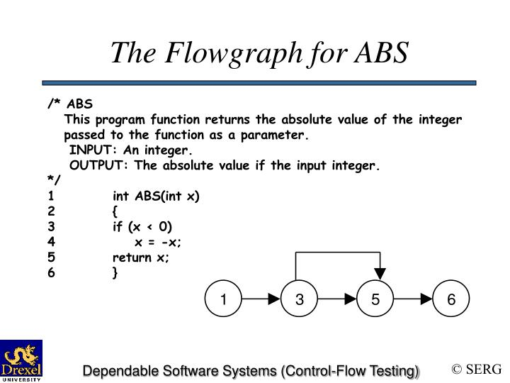 The Flowgraph for ABS
