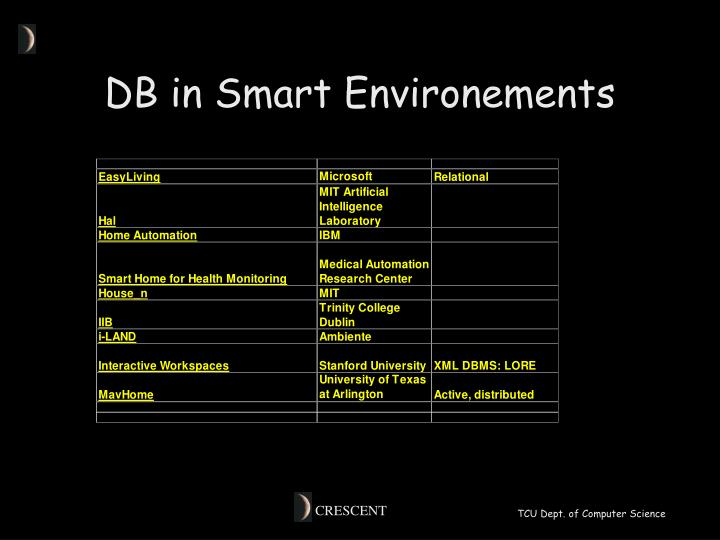 Db in smart environements