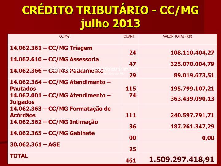 CRÉDITO TRIBUTÁRIO - CC/MG