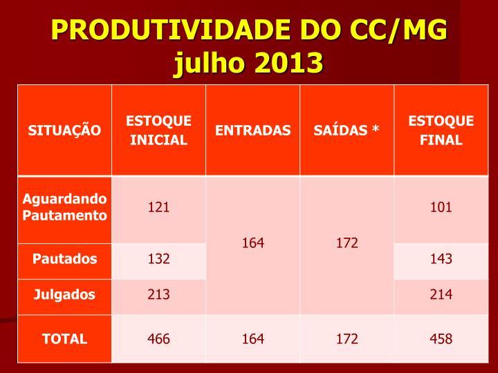 PRODUTIVIDADE DO CC/MG